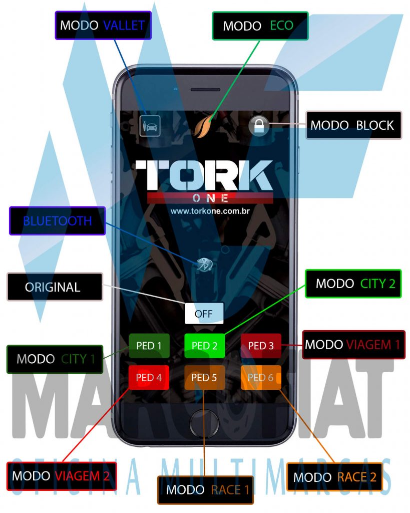 Aplicativo Tork One Gás Pedal
